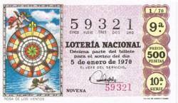 """1970 Año Completo Lotería Nacional """"El mar"""" S/C"""
